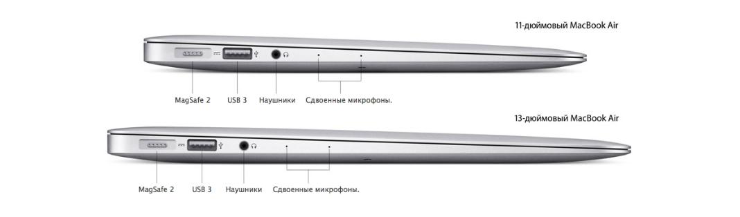 macbook air разъемы
